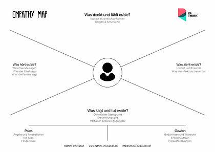 RETHINK GmbH – gratis Template – Empathy Map