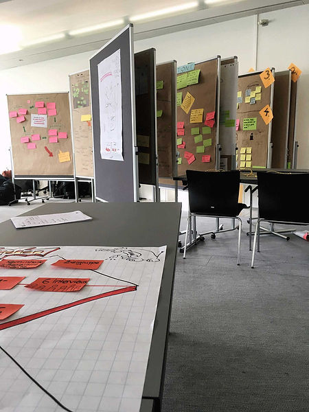 Rethink GmbH – Universität St. Gallen – Strategie & Design im Executive Master – Design Thinking