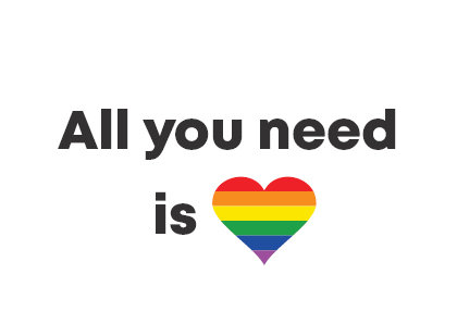 Ansichtkaart  | All you need