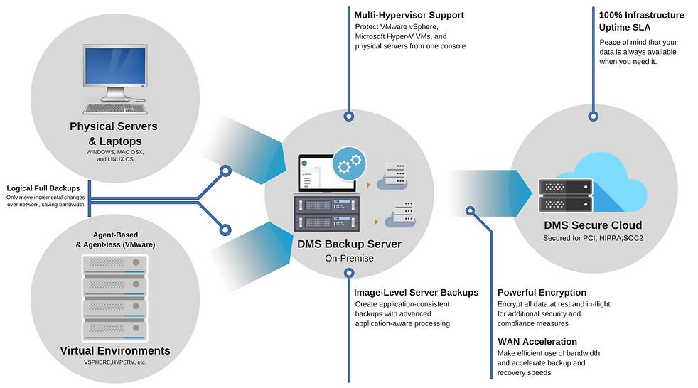 Backup Server.png