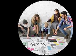 Capacitaciones Empresariales y Design Thinking