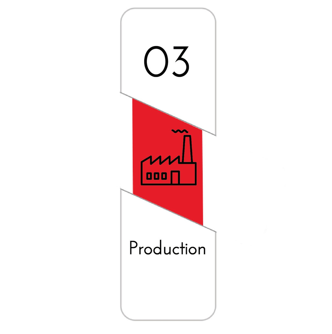03 – Production