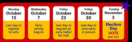Voter Info Dates Oct15 register.png