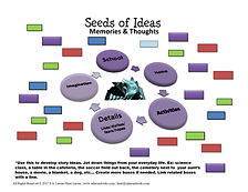 Seeds-of-Ideas.png