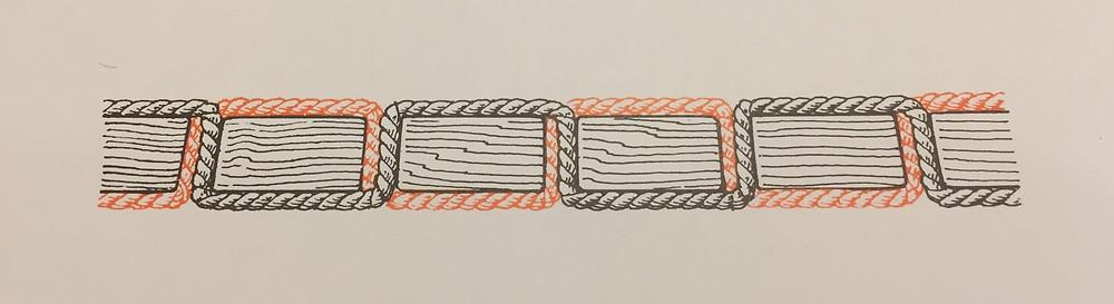 External lacings