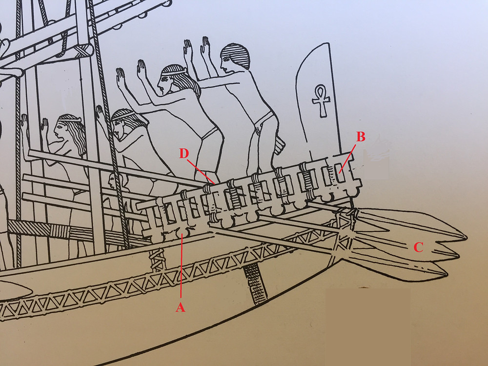 Steering deck on the Byblos ship