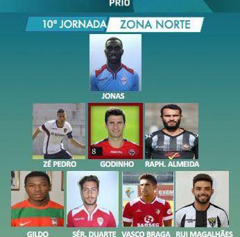 Aylton Boa Morte novamente no onze da semana do Campeonato de Portugal Prio!!!