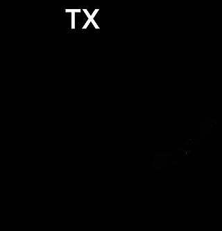 TX JKU