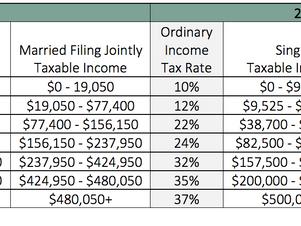 2018 Tax Reform: Key Changes