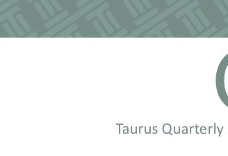 Quarterly Market Review: Q2 2016