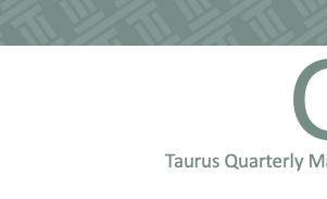 Quarterly Market Review: Q1 2019