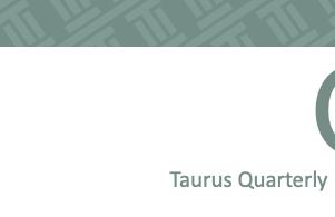Quarterly Market Review: Q1 2020