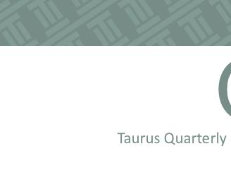 Quarterly Market Review: Q4 2015
