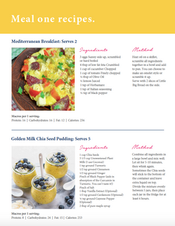 Recipes Page Layout/Template