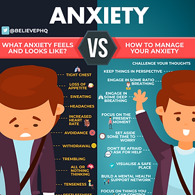 What anxiety feels and looks like Vs. ho