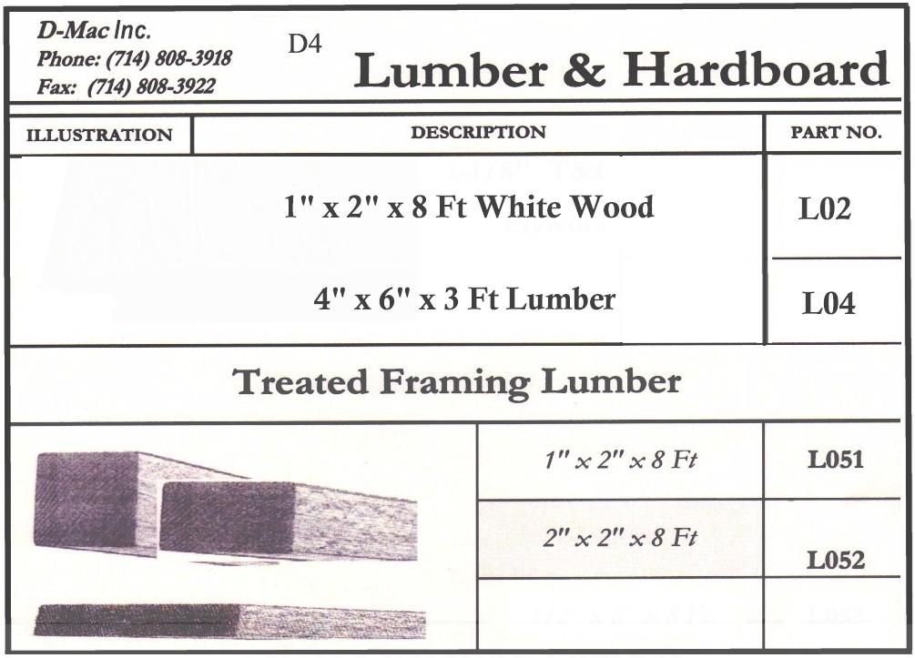 Lumbar & Hardboard