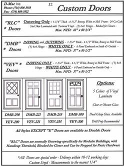 Custom Doors 2