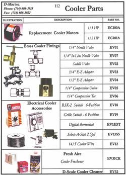 Cooler Parts