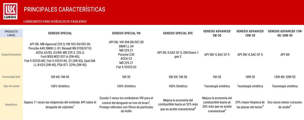 tabla comparativa.png