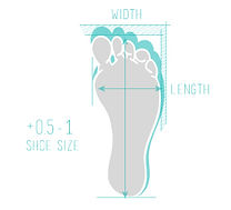 A souls image showing that Relaxin in your feet causes your arches to fall and can cause your foot size to increase by as much as a size!