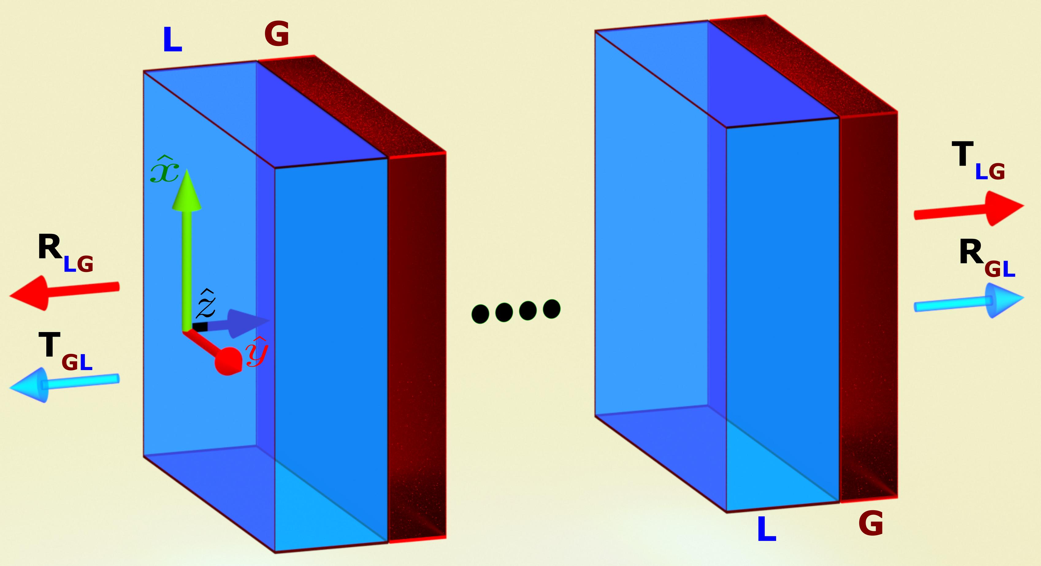 PT symmetry Novitsky et al