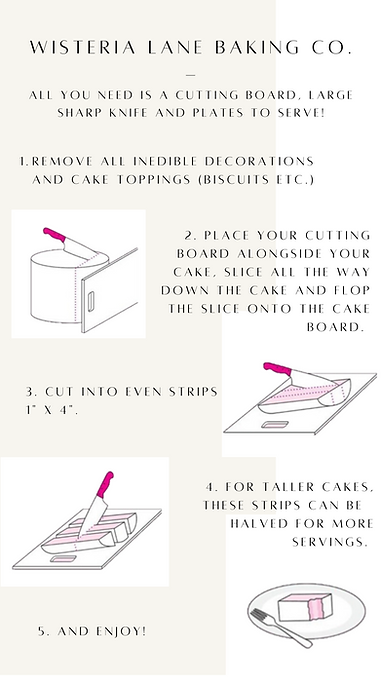 CAKE CUTTING GUIDE.png