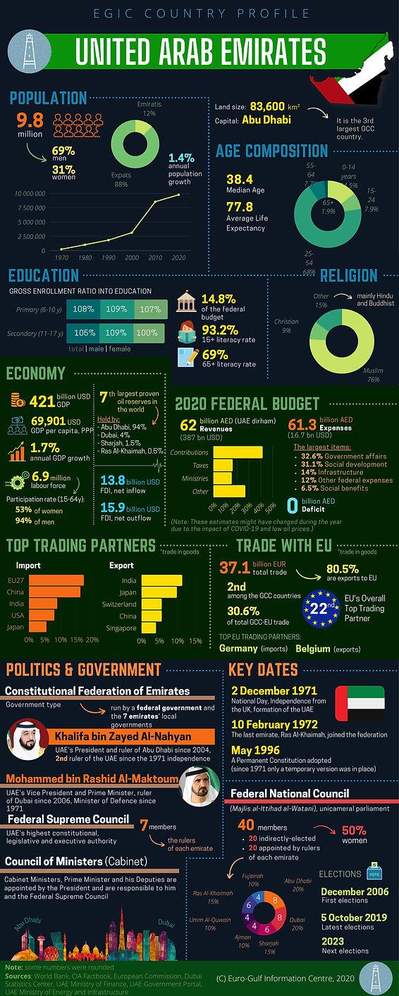 UAE Country Profile (1)-1.jpg