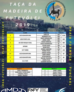 Equipas Participantes na Taça da Madeira