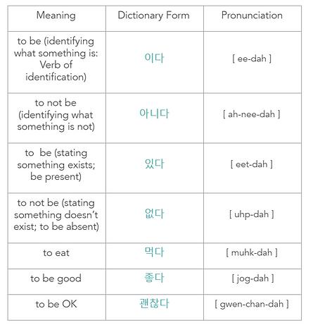Korean Dictionary Form Verbs 다.png