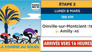 Le Paris-Nice arrive à Amilly en mode huis-clos, mais vous pouvez le voir passer à Amilly bourg