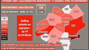 Covid-19 : tendance à l'amélioration sur l'agglomération montargoise