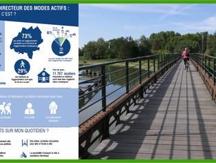 """AME - À Cepoy, grande concertation sur les """"mobilités douces"""" (vélo, marche...) le jeudi 27 mai"""