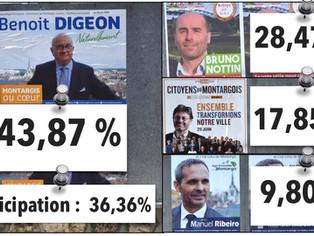 """À Montargis la liste """"Montargis au coeur"""" conduite par Benoit Digeon remporte les élection"""