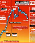 Épidémie Covid-19 dans le Loiret : le début de la décrue