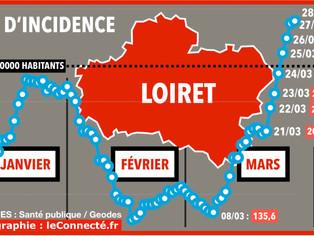 COVID-19 / Dans le Loiret le taux d'incidence a augmenté de près de 50% en 8 jours.