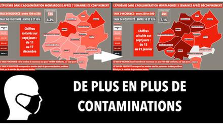 Dans l'agglomération montargoise, rebond de l'épidémie ces deux dernières semaines