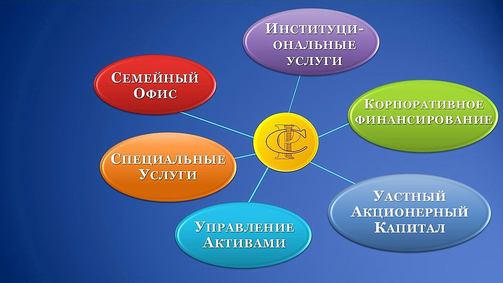 OUR BUSINESS RU_2019.JPG