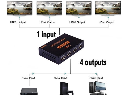Splitter e repetidor HDMI 1x4 4Kx2K 3D