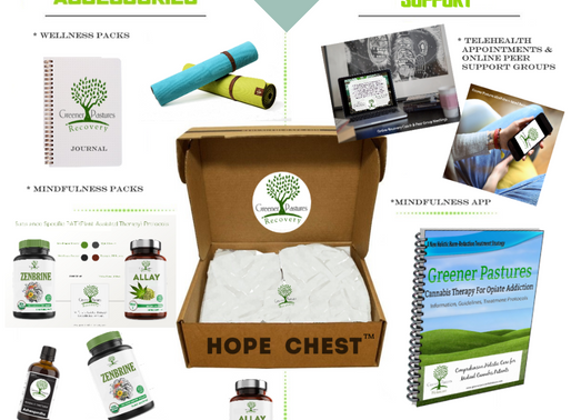 Announcing HOPE CHEST: At-Home Recovery Subscription Box Program