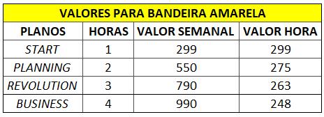 tABELA BANDEIRA AMARELA.PNG