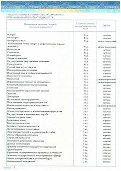 """Приложение страница 3 диплома академического бакалавра """"МАМИ"""" Кристины Агаджановой"""