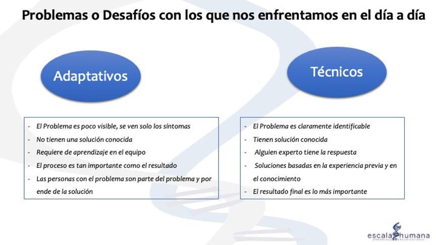 adaptativo vs tecnico.jpg
