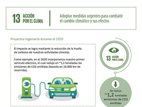 Contribución a las metas de desarrollo sustentable - Acción por el clima