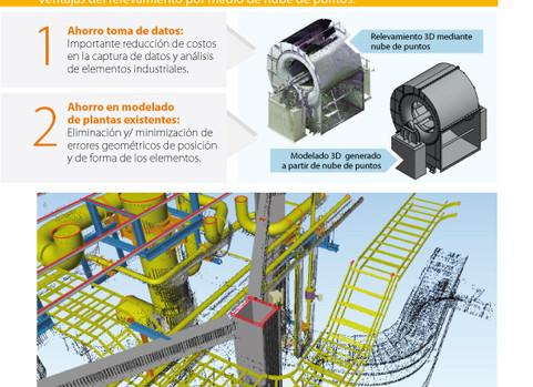 Digitalización de Infraestructura a través de Relevamiento de Nube de Puntos + modelado BIM