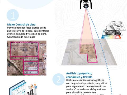 Uso de drones en Dirección de Obra -   Beneficios para el cliente