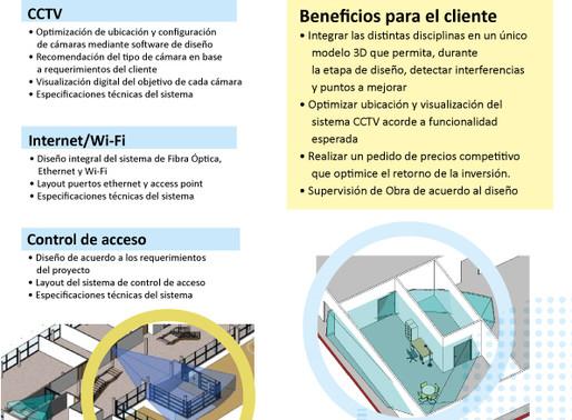 Diseño de CCTV, Wi-Fi y señales débiles