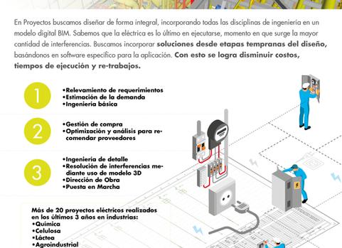 Diseño y Dirección de Obra  de Proyectos Eléctricos