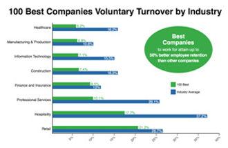 best_companies_turnover.jpg