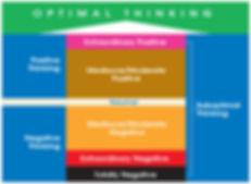 optimal_thinking.jpg