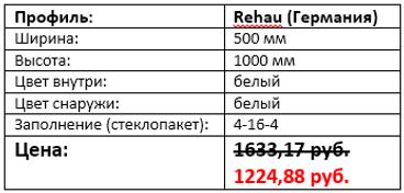 Стоимость глухого окна 500 на 500